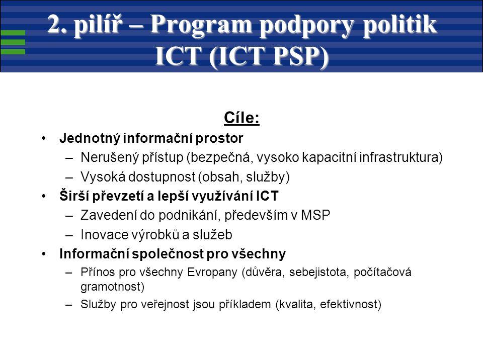 Cíle: Jednotný informační prostor –Nerušený přístup (bezpečná, vysoko kapacitní infrastruktura) –Vysoká dostupnost (obsah, služby) Širší převzetí a lepší využívání ICT –Zavedení do podnikání, především v MSP –Inovace výrobků a služeb Informační společnost pro všechny –Přínos pro všechny Evropany (důvěra, sebejistota, počítačová gramotnost) –Služby pro veřejnost jsou příkladem (kvalita, efektivnost) 2.
