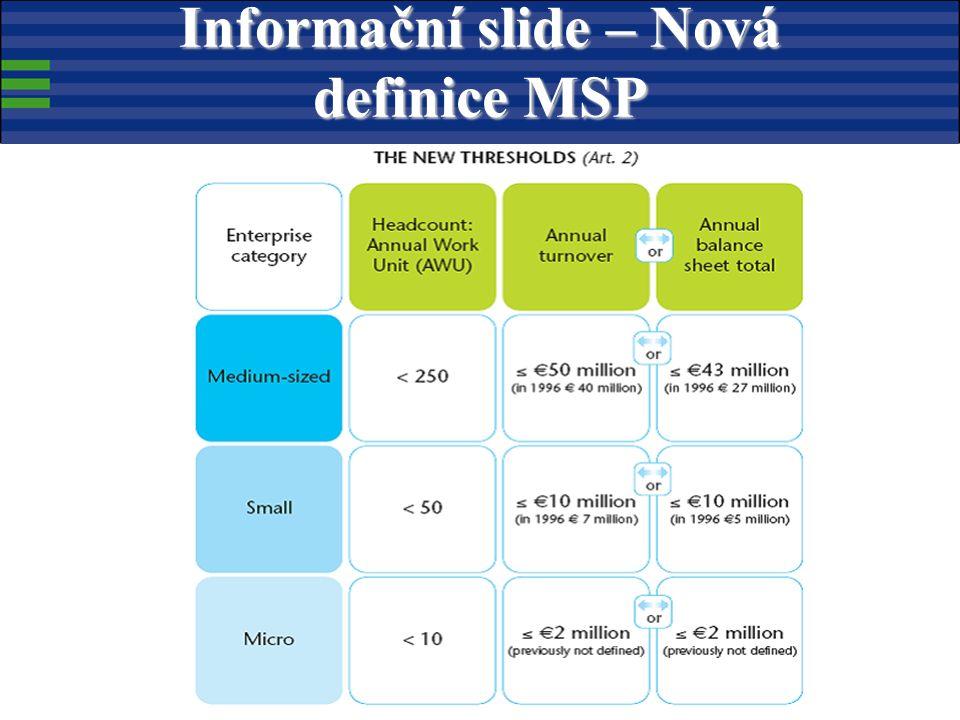 Informační slide – Nová definice MSP
