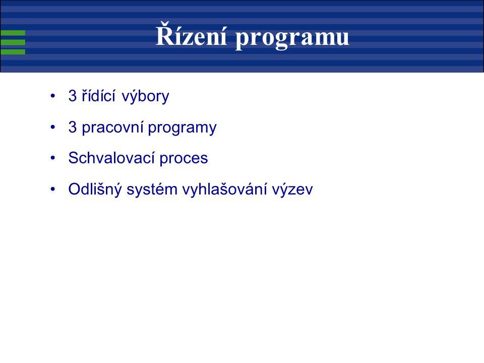 3 řídící výbory 3 pracovní programy Schvalovací proces Odlišný systém vyhlašování výzev Řízení programu