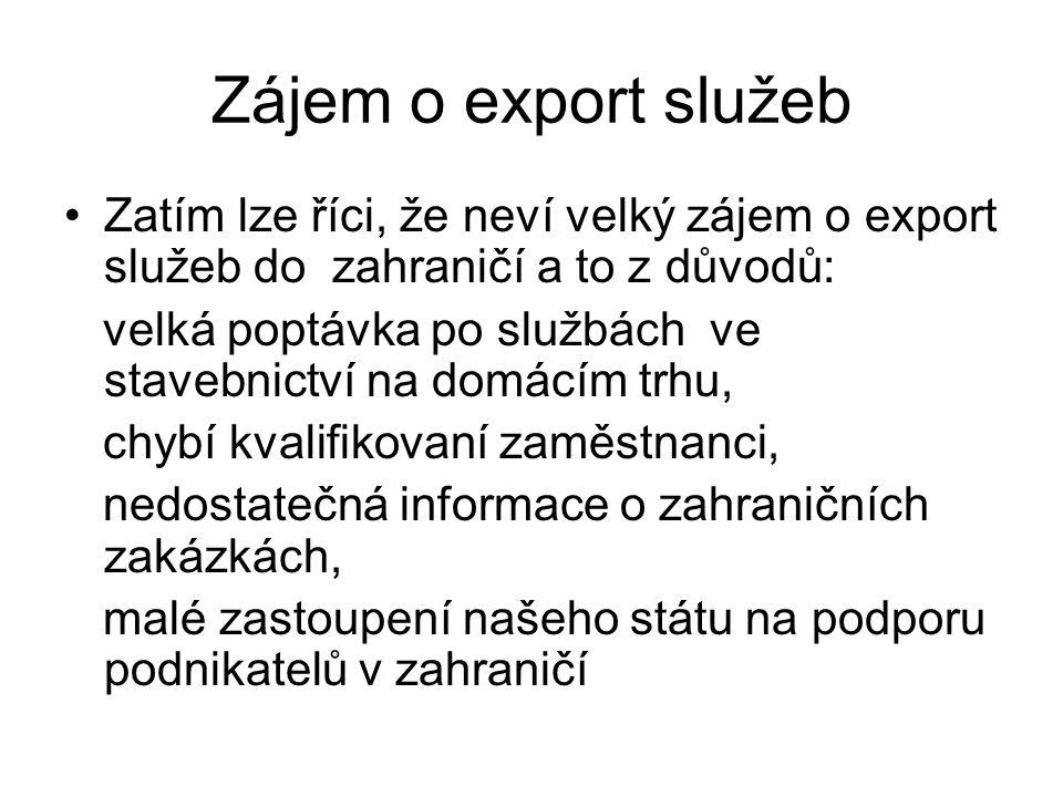 Zájem o export služeb Zatím lze říci, že neví velký zájem o export služeb do zahraničí a to z důvodů: velká poptávka po službách ve stavebnictví na do