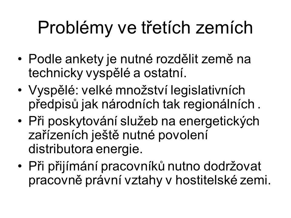 Problémy ve třetích zemích Podle ankety je nutné rozdělit země na technicky vyspělé a ostatní. Vyspělé: velké množství legislativních předpisů jak nár
