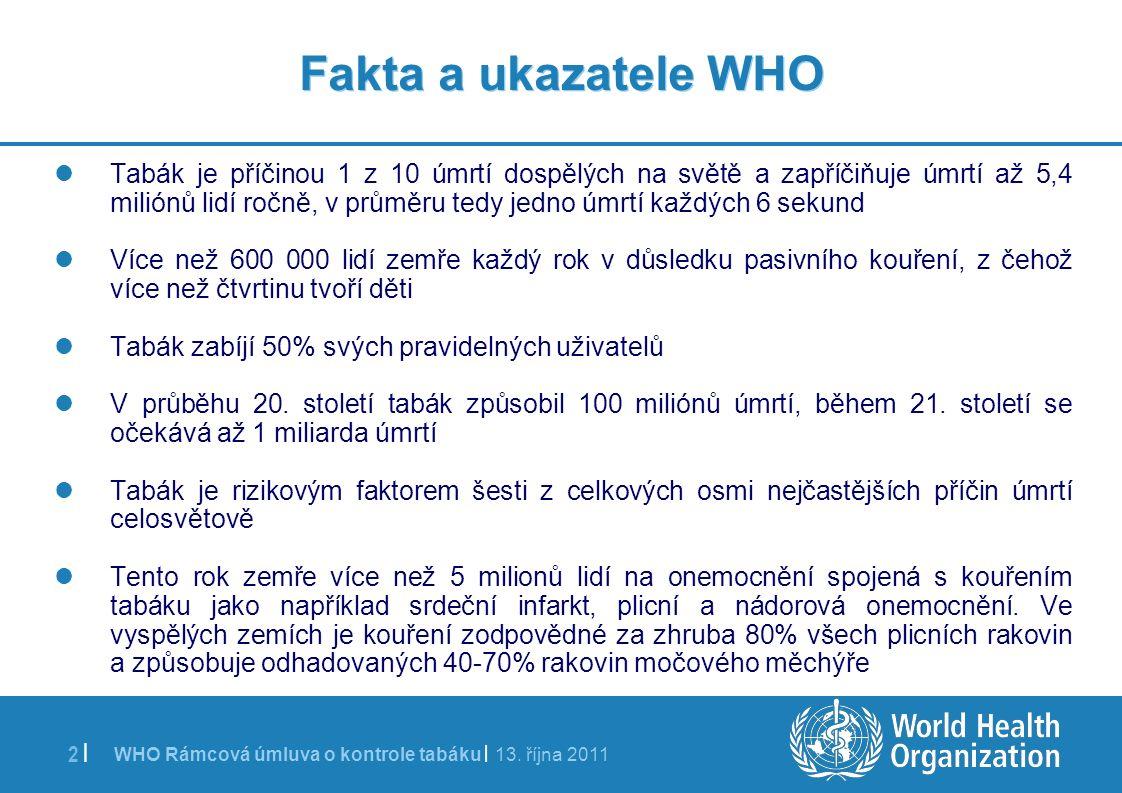 WHO Rámcová úmluva o kontrole tabáku | 13. října 2011 2 | Fakta a ukazatele WHO Tabák je příčinou 1 z 10 úmrtí dospělých na světě a zapříčiňuje úmrtí