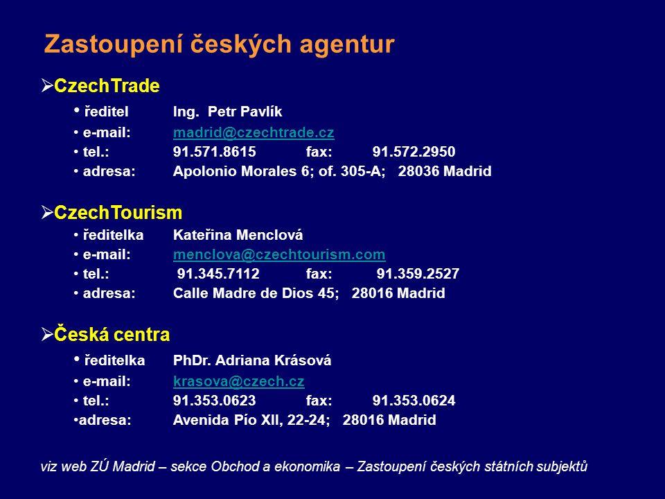 Zastoupení českých agentur  CzechTrade ředitel Ing. Petr Pavlík e-mail: madrid@czechtrade.czmadrid@czechtrade.cz tel.:91.571.8615fax:91.572.2950 adre