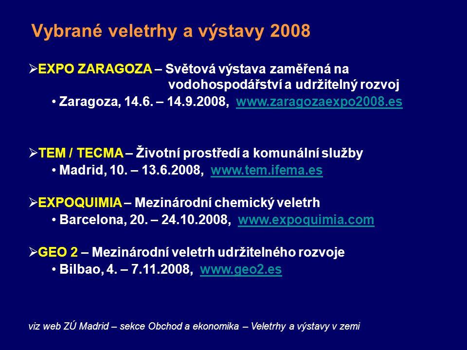 Vybrané veletrhy a výstavy 2008  EXPO ZARAGOZA – Světová výstava zaměřená na vodohospodářství a udržitelný rozvoj Zaragoza, 14.6. – 14.9.2008, www.za