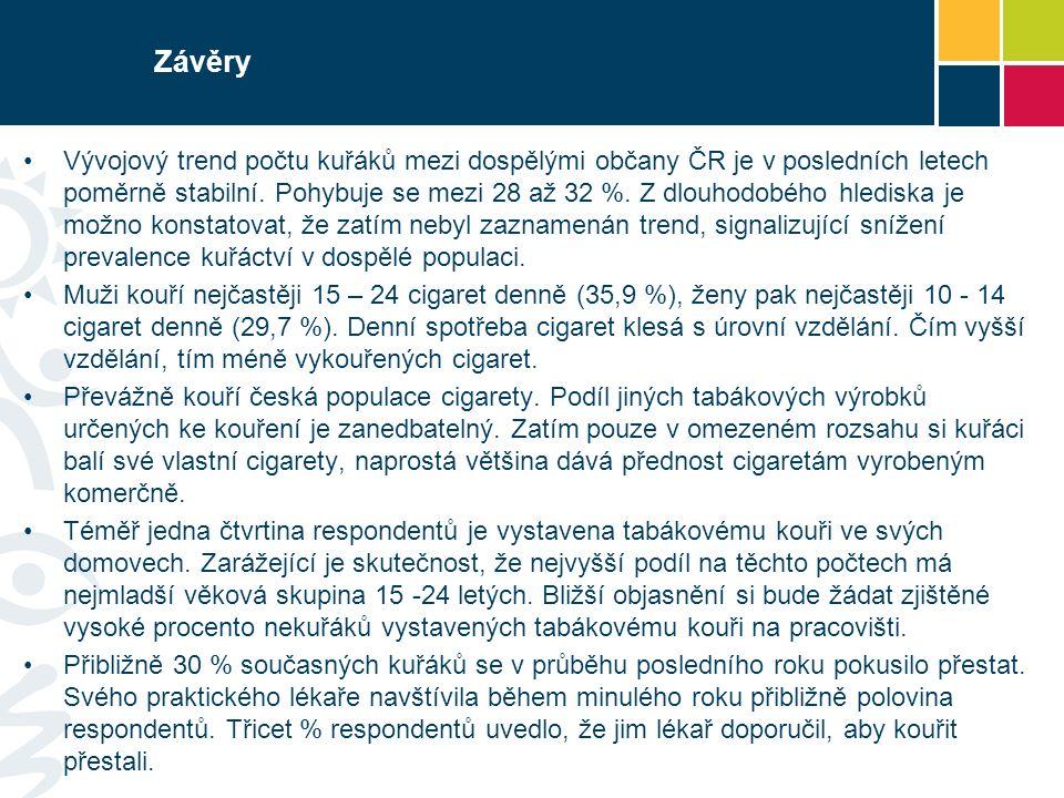 Závěry Vývojový trend počtu kuřáků mezi dospělými občany ČR je v posledních letech poměrně stabilní. Pohybuje se mezi 28 až 32 %. Z dlouhodobého hledi