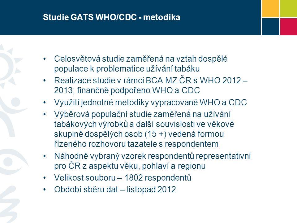 Studie GATS WHO/CDC - metodika Celosvětová studie zaměřená na vztah dospělé populace k problematice užívání tabáku Realizace studie v rámci BCA MZ ČR s WHO 2012 – 2013; finančně podpořeno WHO a CDC Využití jednotné metodiky vypracované WHO a CDC Výběrová populační studie zaměřená na užívání tabákových výrobků a další souvislosti ve věkové skupině dospělých osob (15 +) vedená formou řízeného rozhovoru tazatele s respondentem Náhodně vybraný vzorek respondentů representativní pro ČR z aspektu věku, pohlaví a regionu Velikost souboru – 1802 respondentů Období sběru dat – listopad 2012