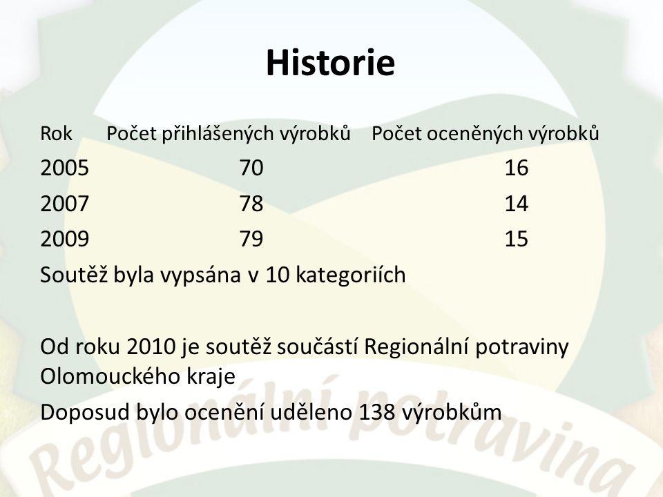 Historie Rok Počet přihlášených výrobkůPočet oceněných výrobků 20057016 20077814 20097915 Soutěž byla vypsána v 10 kategoriích Od roku 2010 je soutěž součástí Regionální potraviny Olomouckého kraje Doposud bylo ocenění uděleno 138 výrobkům