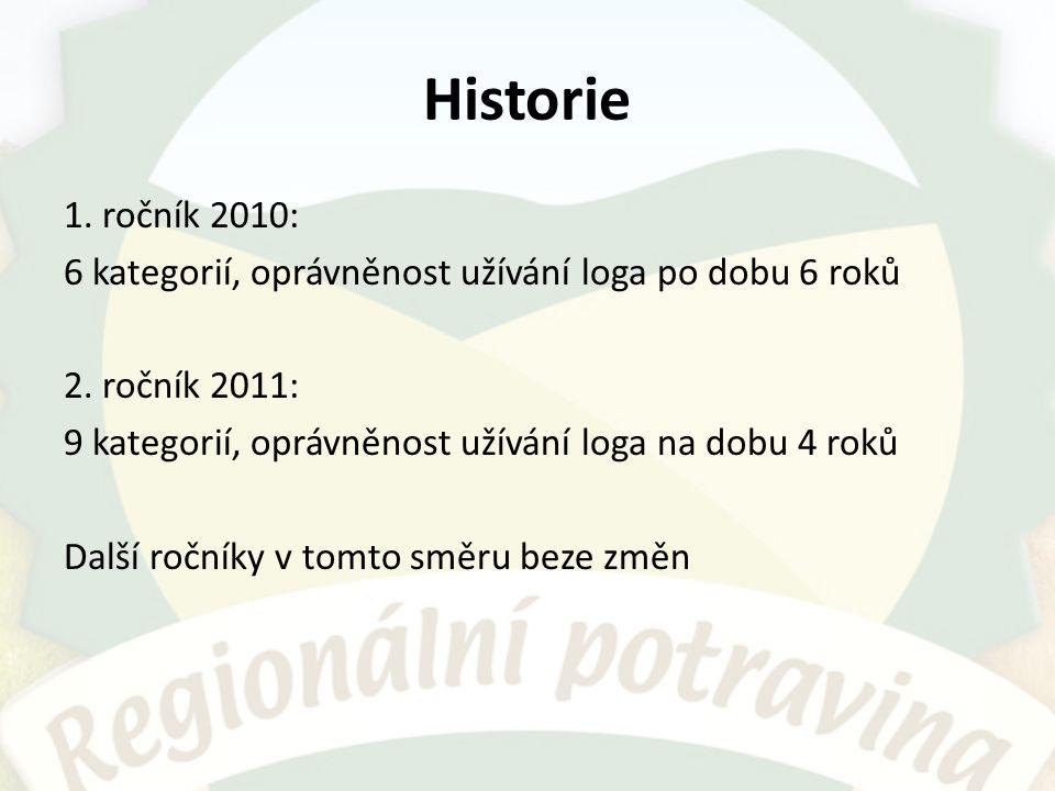 Historie 1. ročník 2010: 6 kategorií, oprávněnost užívání loga po dobu 6 roků 2.