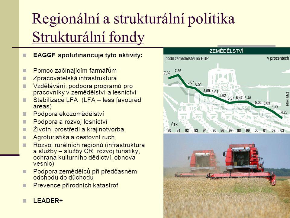 Regionální a strukturální politika Strukturální fondy EAGGF spolufinancuje tyto aktivity: Pomoc začínajícím farmářům Zpracovatelská infrastruktura Vzdělávání: podpora programů pro pracovníky v zemědělství a lesnictví Stabilizace LFA (LFA – less favoured areas) Podpora ekozomědělství Podpora a rozvoj lesnictví Životní prostředí a krajinotvorba Agroturistika a cestovní ruch Rozvoj rurálních regionů (infrastruktura a služby – služby CR, rozvoj turistiky, ochrana kulturního dědictví, obnova vesnic) Podpora zemědělců při předčasném odchodu do důchodu Prevence přírodních katastrof LEADER+