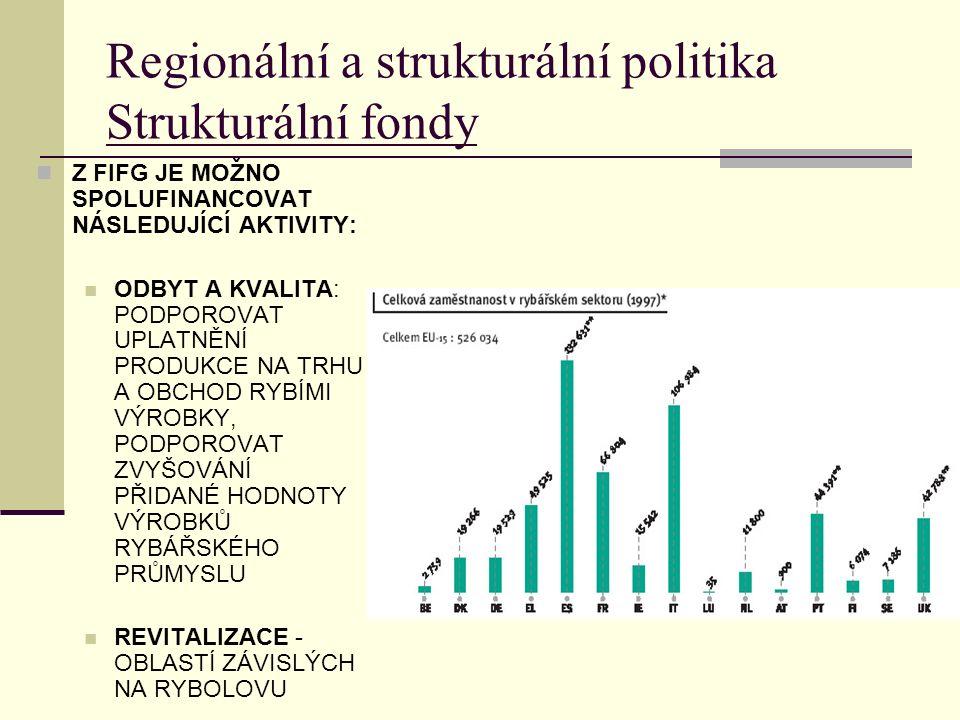 Regionální a strukturální politika Strukturální fondy Z FIFG JE MOŽNO SPOLUFINANCOVAT NÁSLEDUJÍCÍ AKTIVITY: ODBYT A KVALITA: PODPOROVAT UPLATNĚNÍ PRODUKCE NA TRHU A OBCHOD RYBÍMI VÝROBKY, PODPOROVAT ZVYŠOVÁNÍ PŘIDANÉ HODNOTY VÝROBKŮ RYBÁŘSKÉHO PRŮMYSLU REVITALIZACE - OBLASTÍ ZÁVISLÝCH NA RYBOLOVU