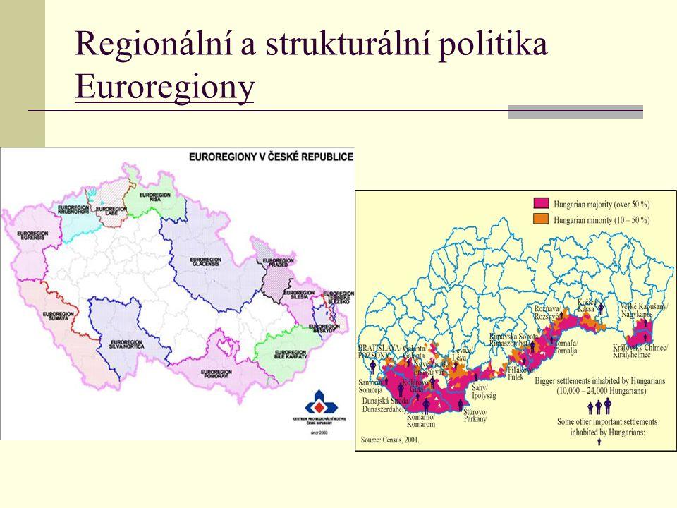 Regionální a strukturální politika Euroregiony