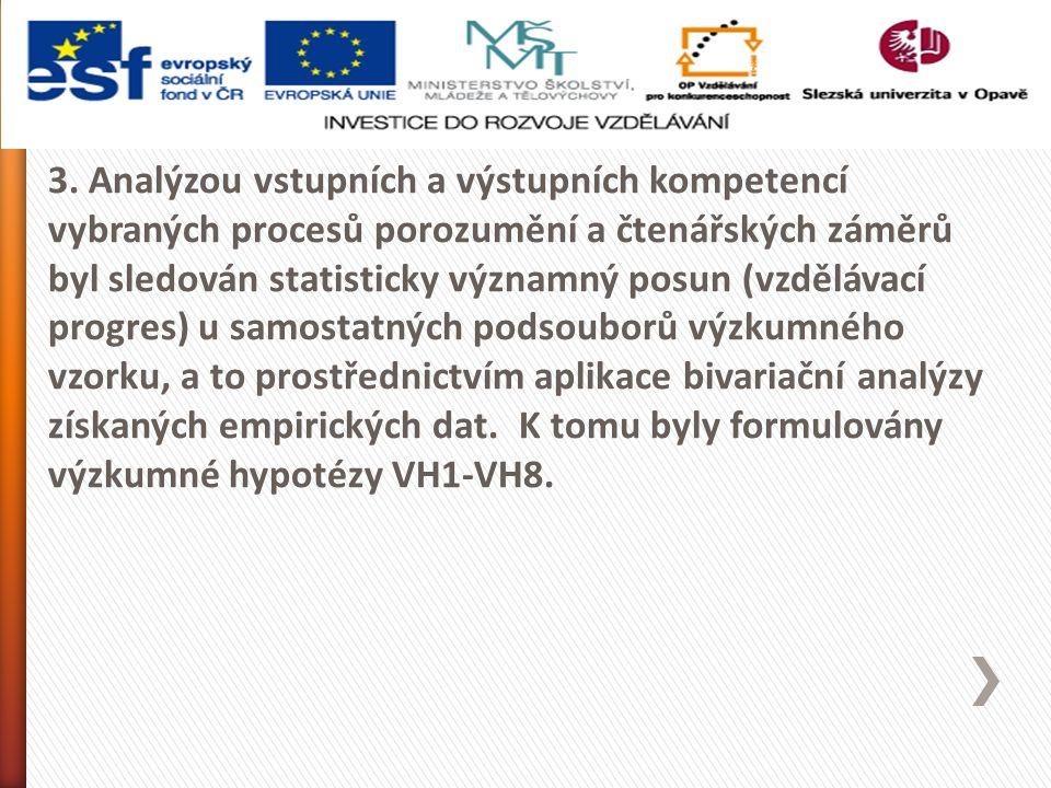 3. Analýzou vstupních a výstupních kompetencí vybraných procesů porozumění a čtenářských záměrů byl sledován statisticky významný posun (vzdělávací pr