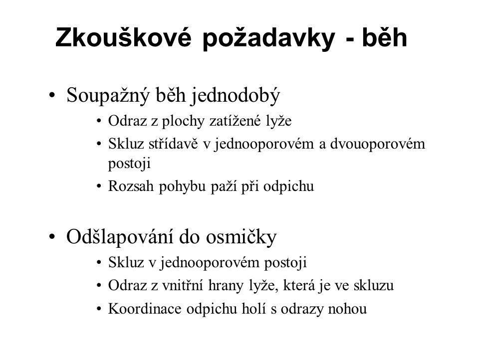 GNAD, T.aj. Kapitoly z lyžování. 2. vydání. Praha: UK Karolinum, 2005.