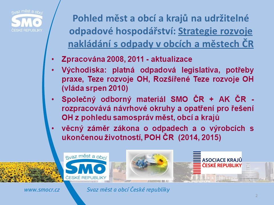 Pohled měst a obcí a krajů na udržitelné odpadové hospodářství: Strategie rozvoje nakládání s odpady v obcích a městech ČR Zpracována 2008, 2011 - aktualizace Východiska: platná odpadová legislativa, potřeby praxe, Teze rozvoje OH, Rozšířené Teze rozvoje OH (vláda srpen 2010) Společný odborný materiál SMO ČR + AK ČR - rozpracovává návrhové okruhy a opatření pro řešení OH z pohledu samospráv měst, obcí a krajů věcný záměr zákona o odpadech a o výrobcích s ukončenou životností, POH ČR (2014, 2015) 2