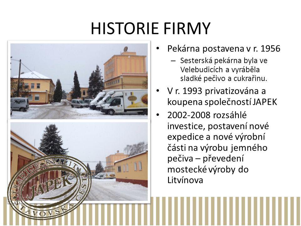 HISTORIE FIRMY Pekárna postavena v r. 1956 – Sesterská pekárna byla ve Velebudicích a vyráběla sladké pečivo a cukrařinu. V r. 1993 privatizována a ko