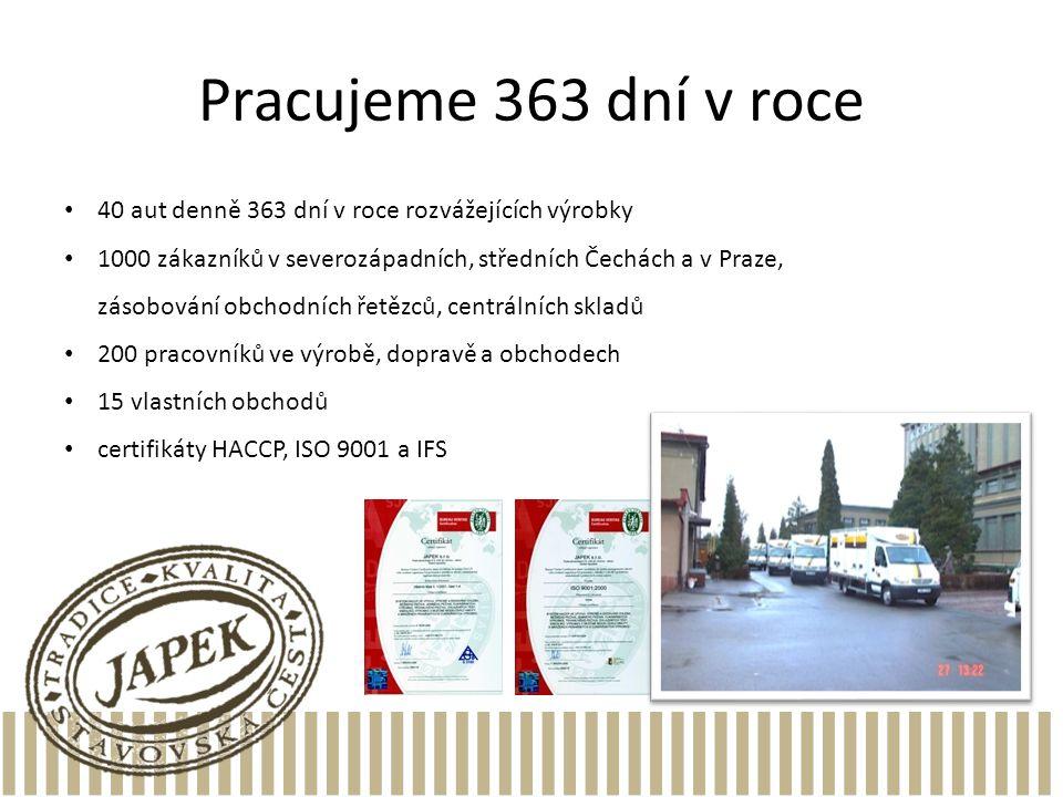 Pracujeme 363 dní v roce 40 aut denně 363 dní v roce rozvážejících výrobky 1000 zákazníků v severozápadních, středních Čechách a v Praze, zásobování obchodních řetězců, centrálních skladů 200 pracovníků ve výrobě, dopravě a obchodech 15 vlastních obchodů certifikáty HACCP, ISO 9001 a IFS