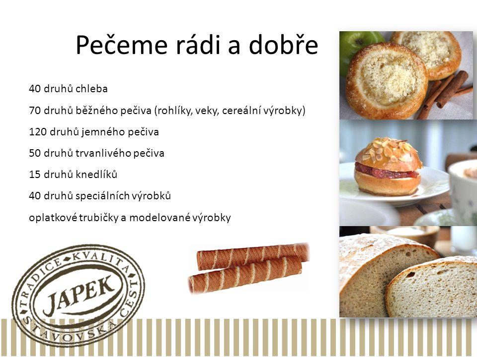Pečeme rádi a dobře 40 druhů chleba 70 druhů běžného pečiva (rohlíky, veky, cereální výrobky) 120 druhů jemného pečiva 50 druhů trvanlivého pečiva 15 druhů knedlíků 40 druhů speciálních výrobků oplatkové trubičky a modelované výrobky