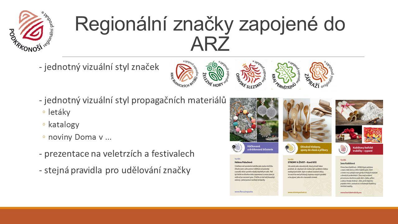 Regionální značky zapojené do ARZ - jednotný vizuální styl značek - jednotný vizuální styl propagačních materiálů ◦letáky ◦katalogy ◦noviny Doma v...