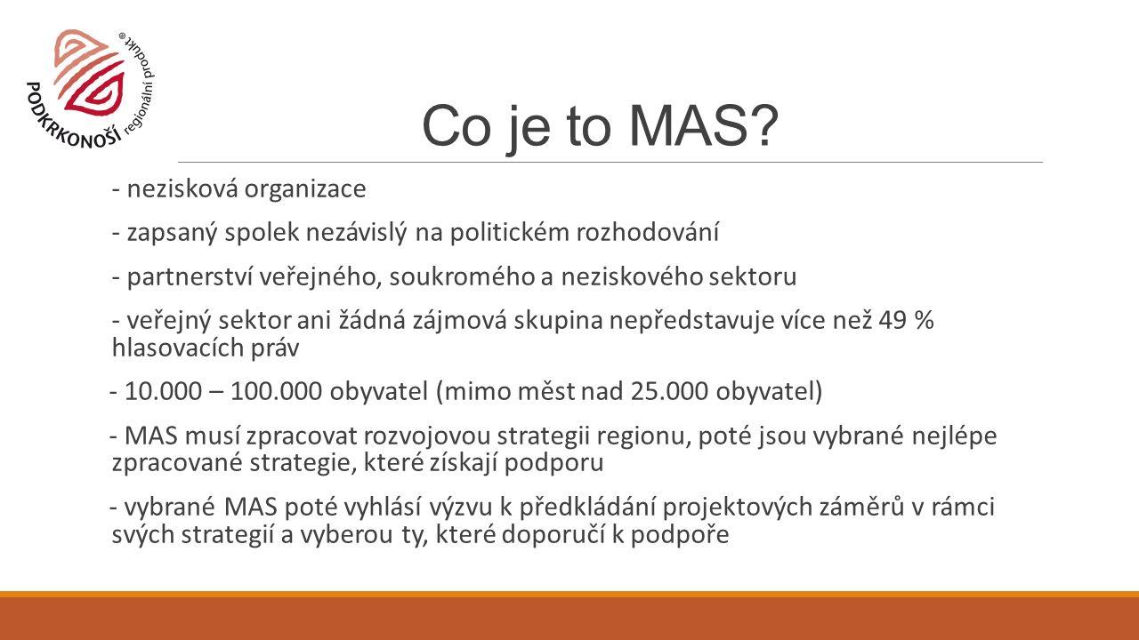 Co je to MAS.