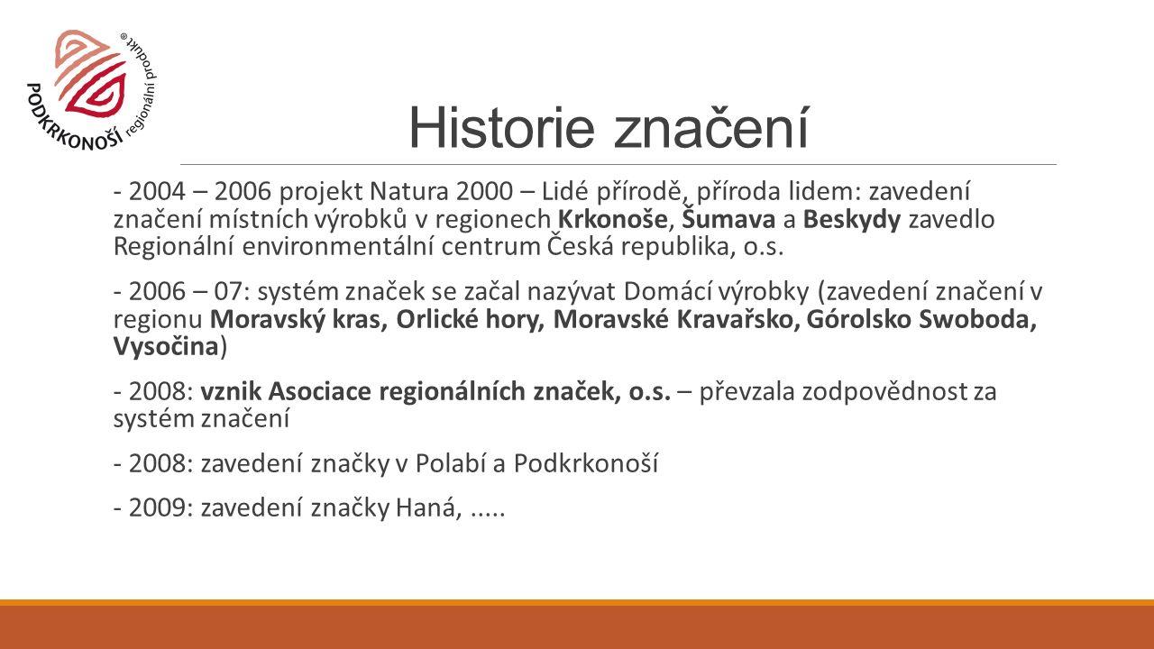 Historie značení - 2004 – 2006 projekt Natura 2000 – Lidé přírodě, příroda lidem: zavedení značení místních výrobků v regionech Krkonoše, Šumava a Beskydy zavedlo Regionální environmentální centrum Česká republika, o.s.