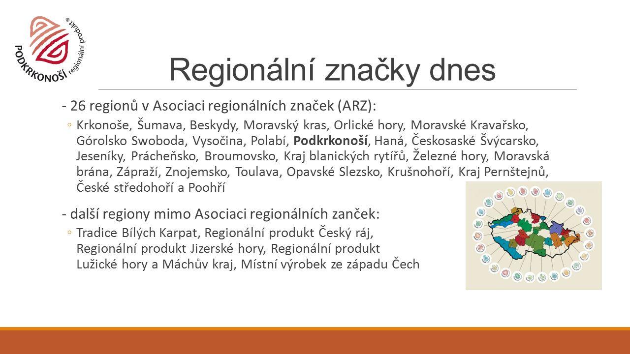 Regionální značky dnes - 26 regionů v Asociaci regionálních značek (ARZ): ◦Krkonoše, Šumava, Beskydy, Moravský kras, Orlické hory, Moravské Kravařsko, Górolsko Swoboda, Vysočina, Polabí, Podkrkonoší, Haná, Českosaské Švýcarsko, Jeseníky, Prácheňsko, Broumovsko, Kraj blanických rytířů, Železné hory, Moravská brána, Zápraží, Znojemsko, Toulava, Opavské Slezsko, Krušnohoří, Kraj Pernštejnů, České středohoří a Poohří - další regiony mimo Asociaci regionálních zanček: ◦Tradice Bílých Karpat, Regionální produkt Český ráj, Regionální produkt Jizerské hory, Regionální produkt Lužické hory a Máchův kraj, Místní výrobek ze západu Čech