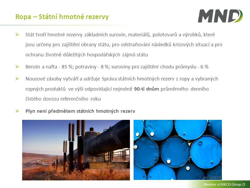 Member of KKCG Group |3 Ropa – Státní hmotné rezervy  Stát tvoří hmotné rezervy základních surovin, materiálů, polotovarů a výrobků, které jsou určen