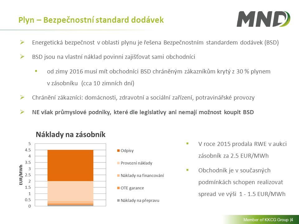 Member of KKCG Group |4 Plyn – Bezpečnostní standard dodávek  Energetická bezpečnost v oblasti plynu je řešena Bezpečnostním standardem dodávek (BSD)