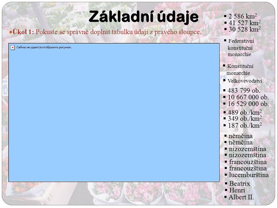 Základní údaje Úkol 1: Pokuste se správně doplnit tabulku údaji z pravého sloupce.  187 ob./km 2  30 528 km 2  16 529 000 ob.  Federativní konstit