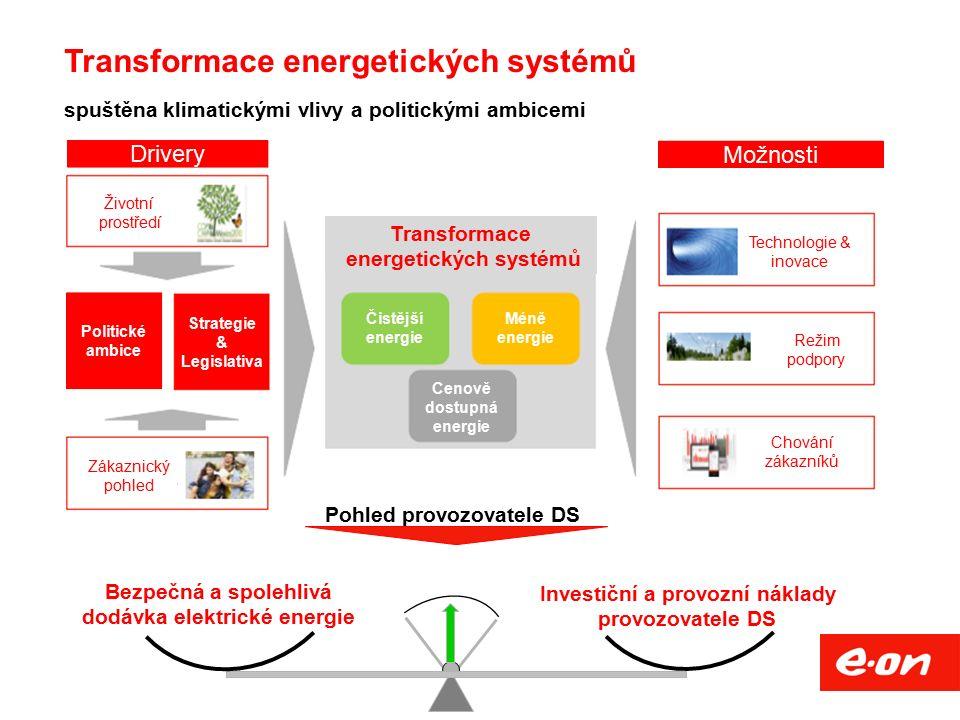 Transformace energetických systémů spuštěna klimatickými vlivy a politickými ambicemi Drivery Možnosti Životní prostředí Zákaznický pohled Technologie