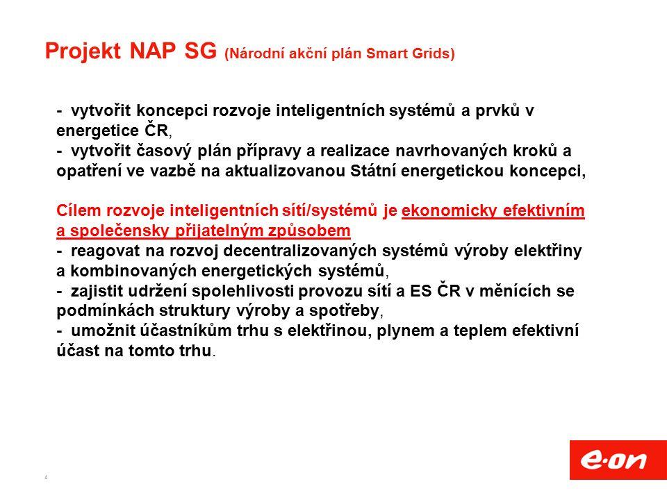 Projekt NAP SG (Národní akční plán Smart Grids) 4 - vytvořit koncepci rozvoje inteligentních systémů a prvků v energetice ČR, - vytvořit časový plán p