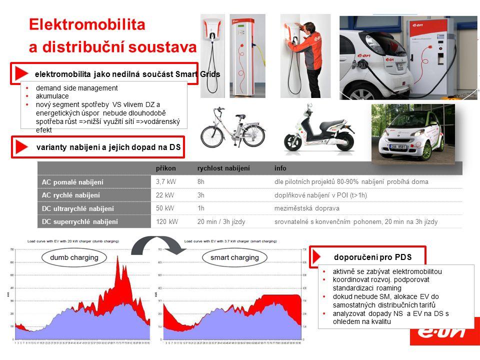 8 Elektromobilita a distribuční soustava příkonrychlost nabíjeníinfo AC pomalé nabíjení 3,7 kW8hdle pilotních projektů 80-90% nabíjení probíhá doma AC rychlé nabíjení 22 kW3hdoplňkové nabíjení v POI (t>1h) DC ultrarychlé nabíjení 50 kW1hmeziměstská doprava DC superrychlé nabíjení 120 kW20 min / 3h jízdysrovnatelné s konvenčním pohonem, 20 min na 3h jízdy elektromobilita jako nedílná součást Smart Grids  demand side management  akumulace  nový segment spotřeby VS vlivem DZ a energetických úspor nebude dlouhodobě spotřeba růst =>nižší využití sítí =>vodárenský efekt varianty nabíjení a jejich dopad na DS doporučení pro PDS  aktivně se zabývat elektromobilitou  koordinovat rozvoj.