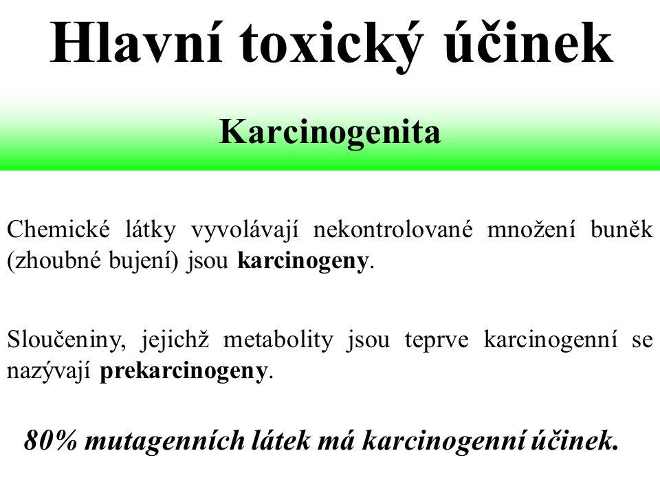 Chemické látky vyvolávají nekontrolované množení buněk (zhoubné bujení) jsou karcinogeny. Karcinogenita Hlavní toxický účinek Sloučeniny, jejichž meta