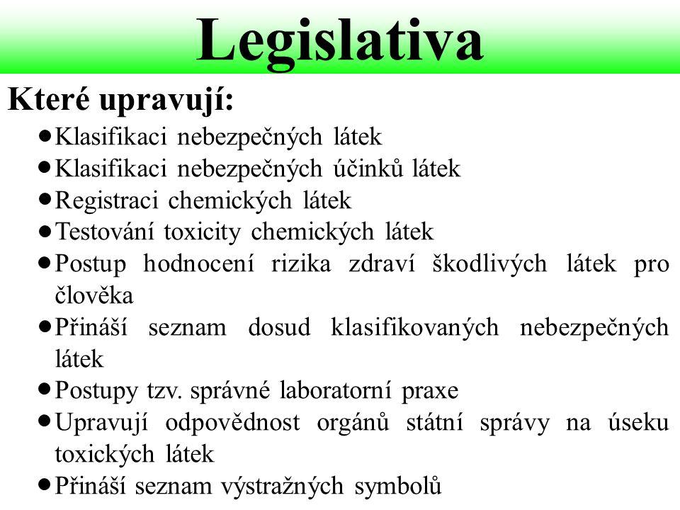 Legislativa Klasifikaci nebezpečných látek Klasifikaci nebezpečných účinků látek Registraci chemických látek Testování toxicity chemických látek Postu