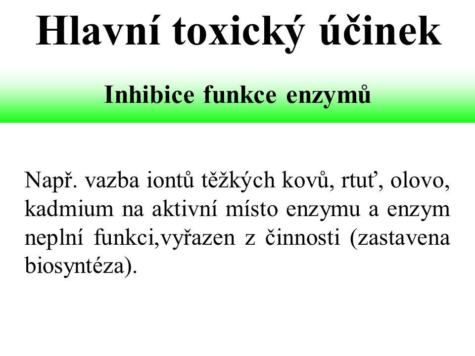 Např. vazba iontů těžkých kovů, rtuť, olovo, kadmium na aktivní místo enzymu a enzym neplní funkci,vyřazen z činnosti (zastavena biosyntéza). Inhibice