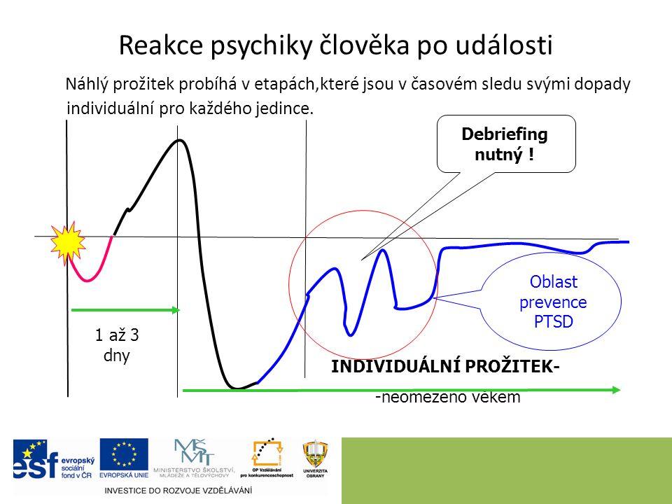 Reakce psychiky člověka po události Náhlý prožitek probíhá v etapách,které jsou v časovém sledu svými dopady individuální pro každého jedince. 1 až 3