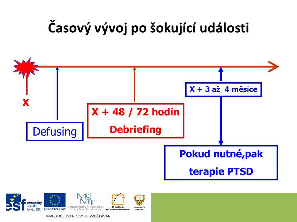 Časový vývoj po šokující události Defusing X X + 48 / 72 hodin Debriefing Pokud nutné,pak terapie PTSD X + 3 až 4 měsíce