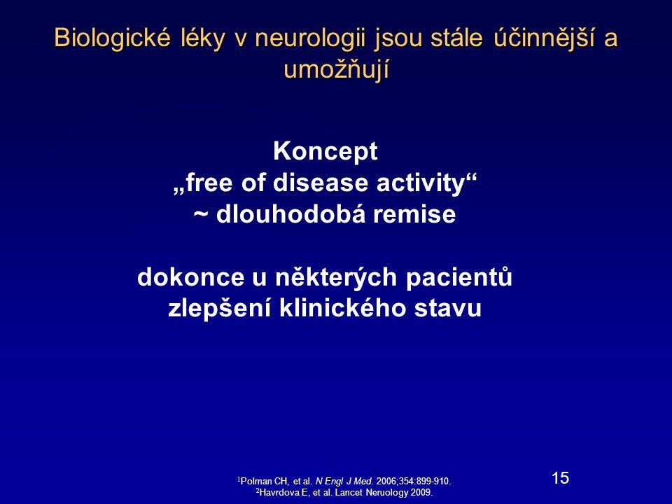 Biologické léky v neurologii jsou stále účinnější a umožňují 15 1 Polman CH, et al.