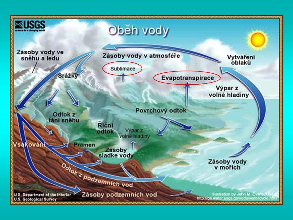 """Oceán – zásobárna vody, vznik života – nejvíce živočišných i rostlinných druhů - """"plíce planety - mořské proudy Golfský proud – vzniká v Mexickém zálivu - ovlivňuje ho proudění v atmosféře - součást termohalinního výměníku -> způsobuje, že počasí v Británii je mírnější než v jiných oblastech se stejnou zeměpisnou šířkou rychlost 97 km - za den přenese stokrát více vody než všechny řeky na Zemi"""