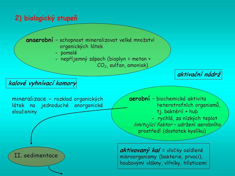 anaerobní – schopnost mineralizovat velké množství organických látek - pomalé - nepříjemný zápach (bioplyn = metan + CO 2, sulfan, amoniak)  2) biologický stupeň mineralizace – rozklad organických látek na jednoduché anorganické sloučeniny aktivovaný kal = vločky osídlené mikroorganismy (bakterie, prvoci), houbovými vlákny, vířníky, hlísticemi aerobní – biochemická aktivita heterotrofních organismů, tj.