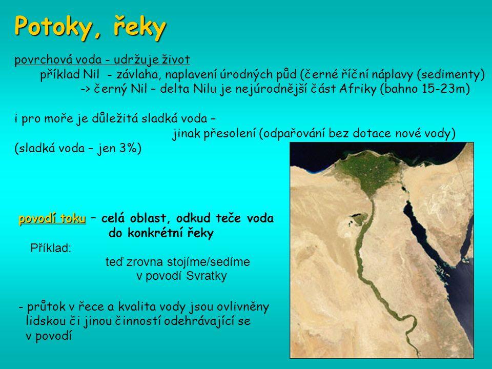 Potoky, řeky povrchová voda - udržuje život příklad Nil - závlaha, naplavení úrodných půd (černé říční náplavy (sedimenty)  -> černý Nil – delta Nilu je nejúrodnější část Afriky (bahno 15-23m) i pro moře je důležitá sladká voda – jinak přesolení (odpařování bez dotace nové vody) (sladká voda – jen 3%)  povodí toku povodí toku – celá oblast, odkud teče voda do konkrétní řeky - průtok v řece a kvalita vody jsou ovlivněny lidskou či jinou činností odehrávající se v povodí Příklad: teď zrovna stojíme/sedíme v povodí Svratky