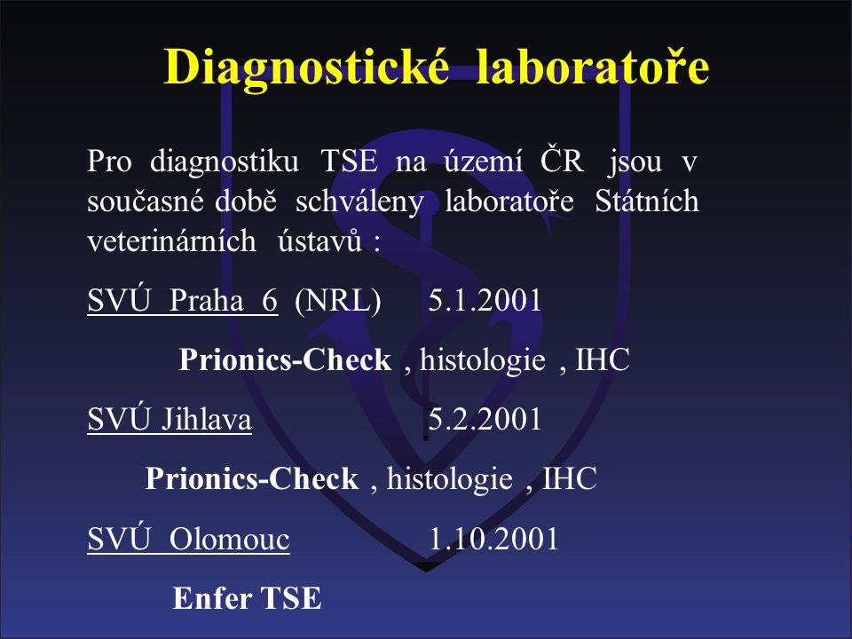 Diagnostické laboratoře Pro diagnostiku TSE na území ČR jsou v současné době schváleny laboratoře Státních veterinárních ústavů : SVÚ Praha 6 (NRL) 5.1.2001 Prionics-Check, histologie, IHC SVÚ Jihlava 5.2.2001 Prionics-Check, histologie, IHC SVÚ Olomouc 1.10.2001 Enfer TSE