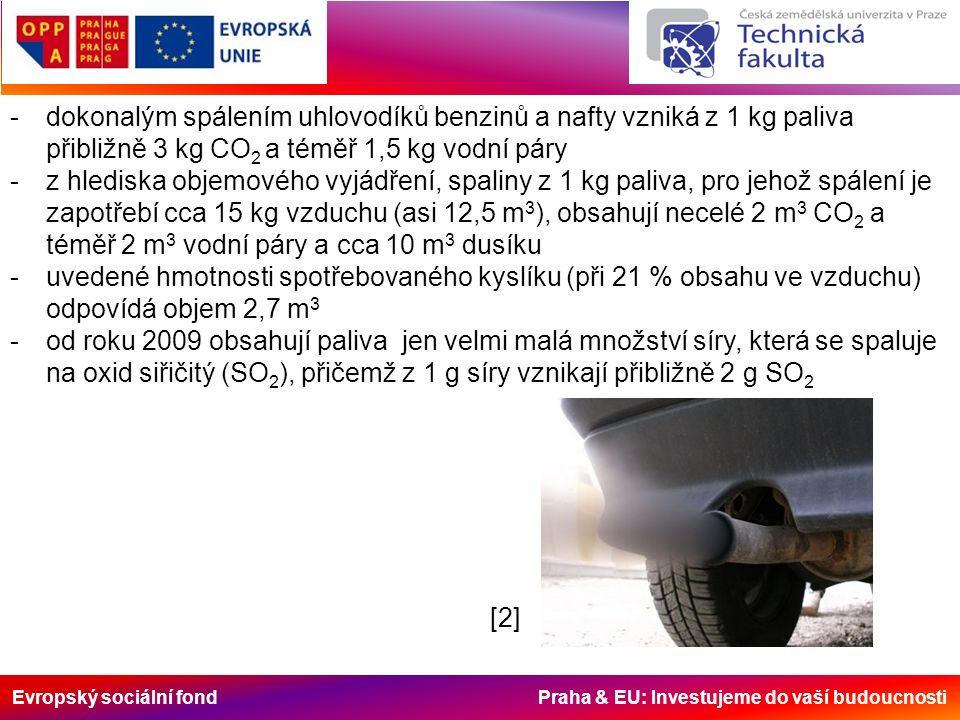 Evropský sociální fond Praha & EU: Investujeme do vaší budoucnosti -dokonalým spálením uhlovodíků benzinů a nafty vzniká z 1 kg paliva přibližně 3 kg CO 2 a téměř 1,5 kg vodní páry -z hlediska objemového vyjádření, spaliny z 1 kg paliva, pro jehož spálení je zapotřebí cca 15 kg vzduchu (asi 12,5 m 3 ), obsahují necelé 2 m 3 CO 2 a téměř 2 m 3 vodní páry a cca 10 m 3 dusíku -uvedené hmotnosti spotřebovaného kyslíku (při 21 % obsahu ve vzduchu) odpovídá objem 2,7 m 3 -od roku 2009 obsahují paliva jen velmi malá množství síry, která se spaluje na oxid siřičitý (SO 2 ), přičemž z 1 g síry vznikají přibližně 2 g SO 2 [2]