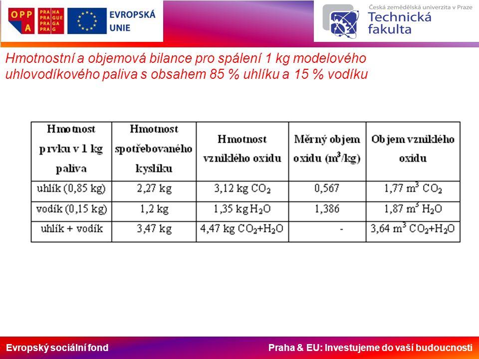 Evropský sociální fond Praha & EU: Investujeme do vaší budoucnosti Hmotnostní a objemová bilance pro spálení 1 kg modelového uhlovodíkového paliva s obsahem 85 % uhlíku a 15 % vodíku