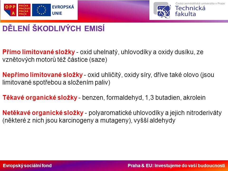 Evropský sociální fond Praha & EU: Investujeme do vaší budoucnosti DĚLENÍ ŠKODLIVÝCH EMISÍ Přímo limitované složky - oxid uhelnatý, uhlovodíky a oxidy dusíku, ze vznětových motorů též částice (saze) Nepřímo limitované složky - oxid uhličitý, oxidy síry, dříve také olovo (jsou limitované spotřebou a složením paliv) Těkavé organické složky - benzen, formaldehyd, 1,3 butadien, akrolein Netěkavé organické složky - polyaromatické uhlovodíky a jejich nitroderiváty (některé z nich jsou karcinogeny a mutageny), vyšší aldehydy