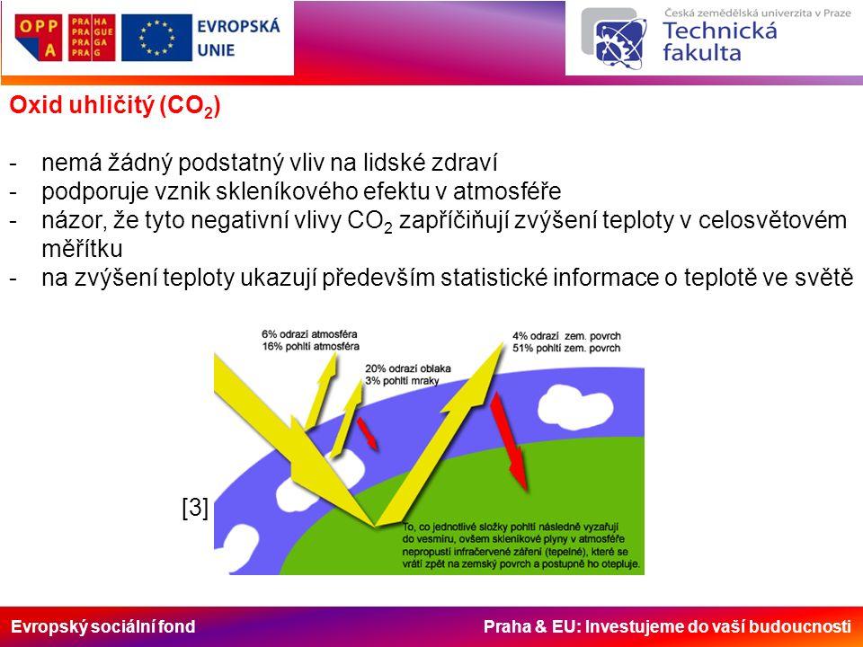 Evropský sociální fond Praha & EU: Investujeme do vaší budoucnosti Oxid uhličitý (CO 2 ) -nemá žádný podstatný vliv na lidské zdraví -podporuje vznik skleníkového efektu v atmosféře -názor, že tyto negativní vlivy CO 2 zapříčiňují zvýšení teploty v celosvětovém měřítku -na zvýšení teploty ukazují především statistické informace o teplotě ve světě [3]