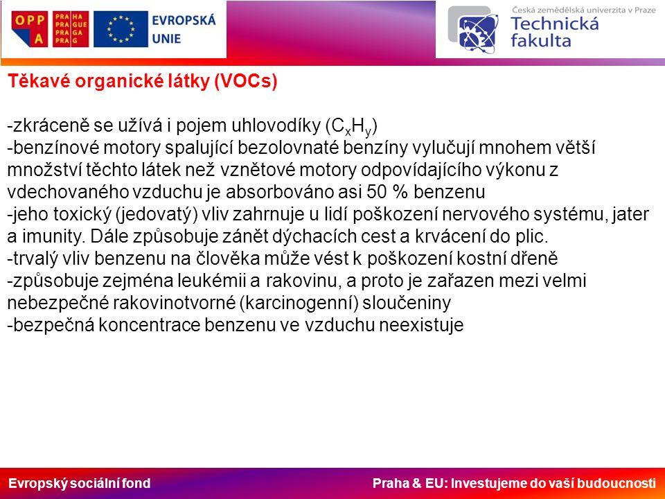 Evropský sociální fond Praha & EU: Investujeme do vaší budoucnosti Těkavé organické látky (VOCs) -zkráceně se užívá i pojem uhlovodíky (C x H y ) -benzínové motory spalující bezolovnaté benzíny vylučují mnohem větší množství těchto látek než vznětové motory odpovídajícího výkonu z vdechovaného vzduchu je absorbováno asi 50 % benzenu -jeho toxický (jedovatý) vliv zahrnuje u lidí poškození nervového systému, jater a imunity.