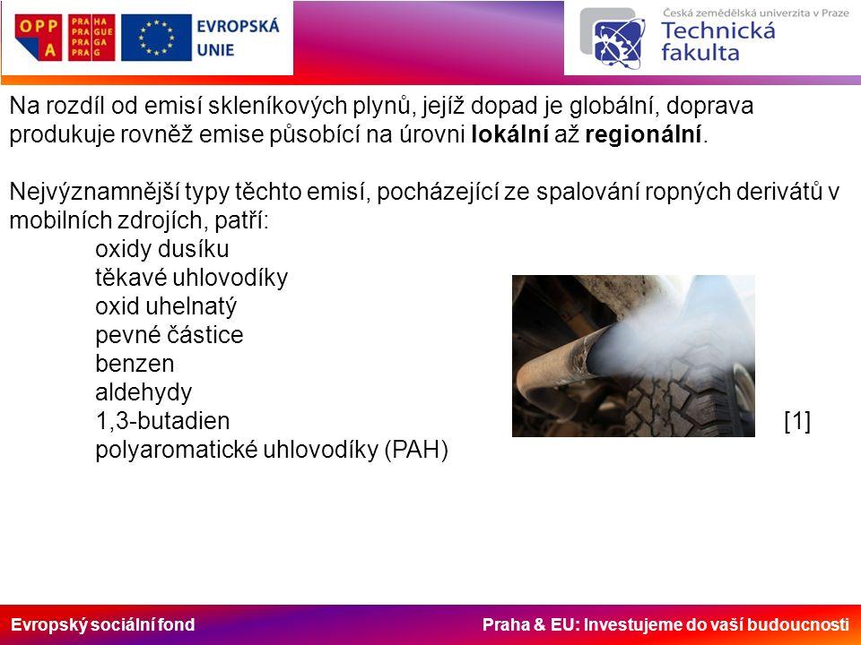 Evropský sociální fond Praha & EU: Investujeme do vaší budoucnosti Na rozdíl od emisí skleníkových plynů, jejíž dopad je globální, doprava produkuje rovněž emise působící na úrovni lokální až regionální.