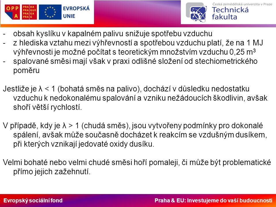 Evropský sociální fond Praha & EU: Investujeme do vaší budoucnosti -obsah kyslíku v kapalném palivu snižuje spotřebu vzduchu -z hlediska vztahu mezi výhřevností a spotřebou vzduchu platí, že na 1 MJ výhřevnosti je možné počítat s teoretickým množstvím vzduchu 0,25 m 3 -spalované směsi mají však v praxi odlišné složení od stechiometrického poměru Jestliže je λ < 1 (bohatá směs na palivo), dochází v důsledku nedostatku vzduchu k nedokonalému spalování a vzniku nežádoucích škodlivin, avšak shoří větší rychlostí.