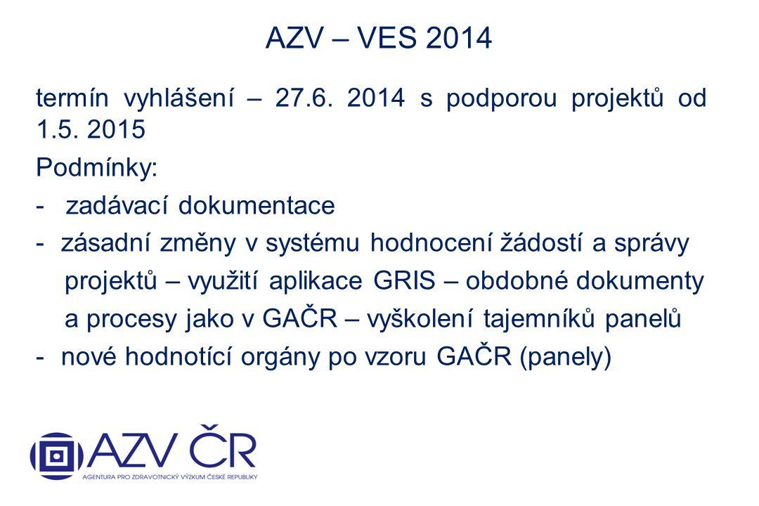 termín vyhlášení – 27.6. 2014 s podporou projektů od 1.5.