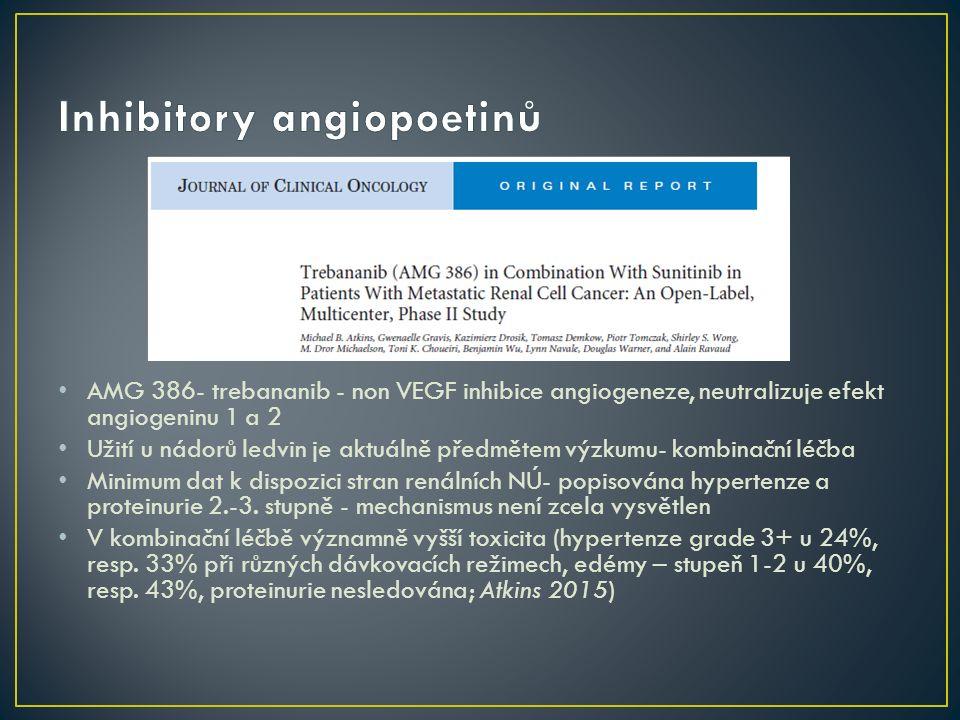 AMG 386- trebananib - non VEGF inhibice angiogeneze, neutralizuje efekt angiogeninu 1 a 2 Užití u nádorů ledvin je aktuálně předmětem výzkumu- kombinační léčba Minimum dat k dispozici stran renálních NÚ- popisována hypertenze a proteinurie 2.-3.